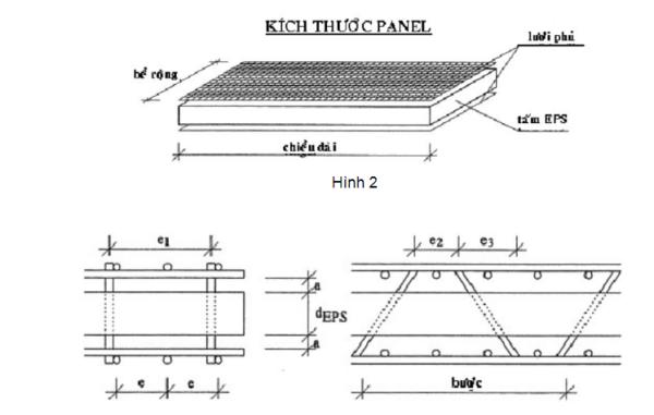 3d-panel-su-lua-chon-thong-minh-2