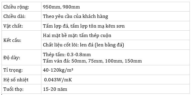 tong-quan-ve-tam-panel-trung-quoc-10