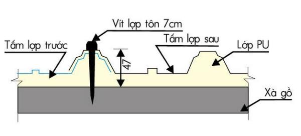 cấu-trúc-tám-mái-lợp-cách-nhiệt-cach-nhiet-eps